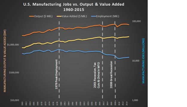 manuf-jobsvoutput