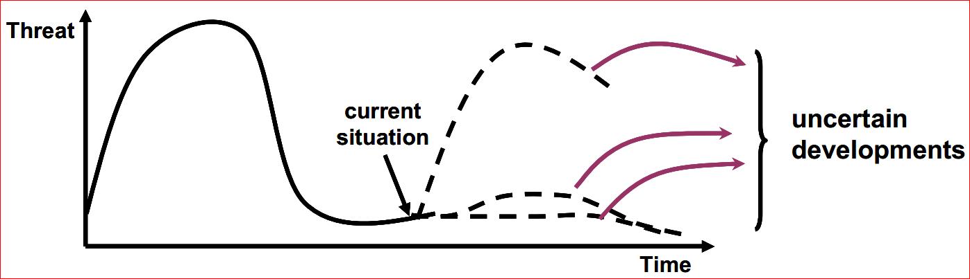 sbr-scenarios