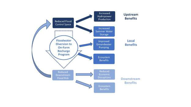 Benefits Diagrams_Page_5